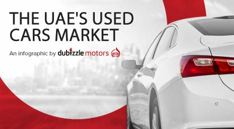 Dubizzle Sharjah Classifieds Best Place To Rent A Property